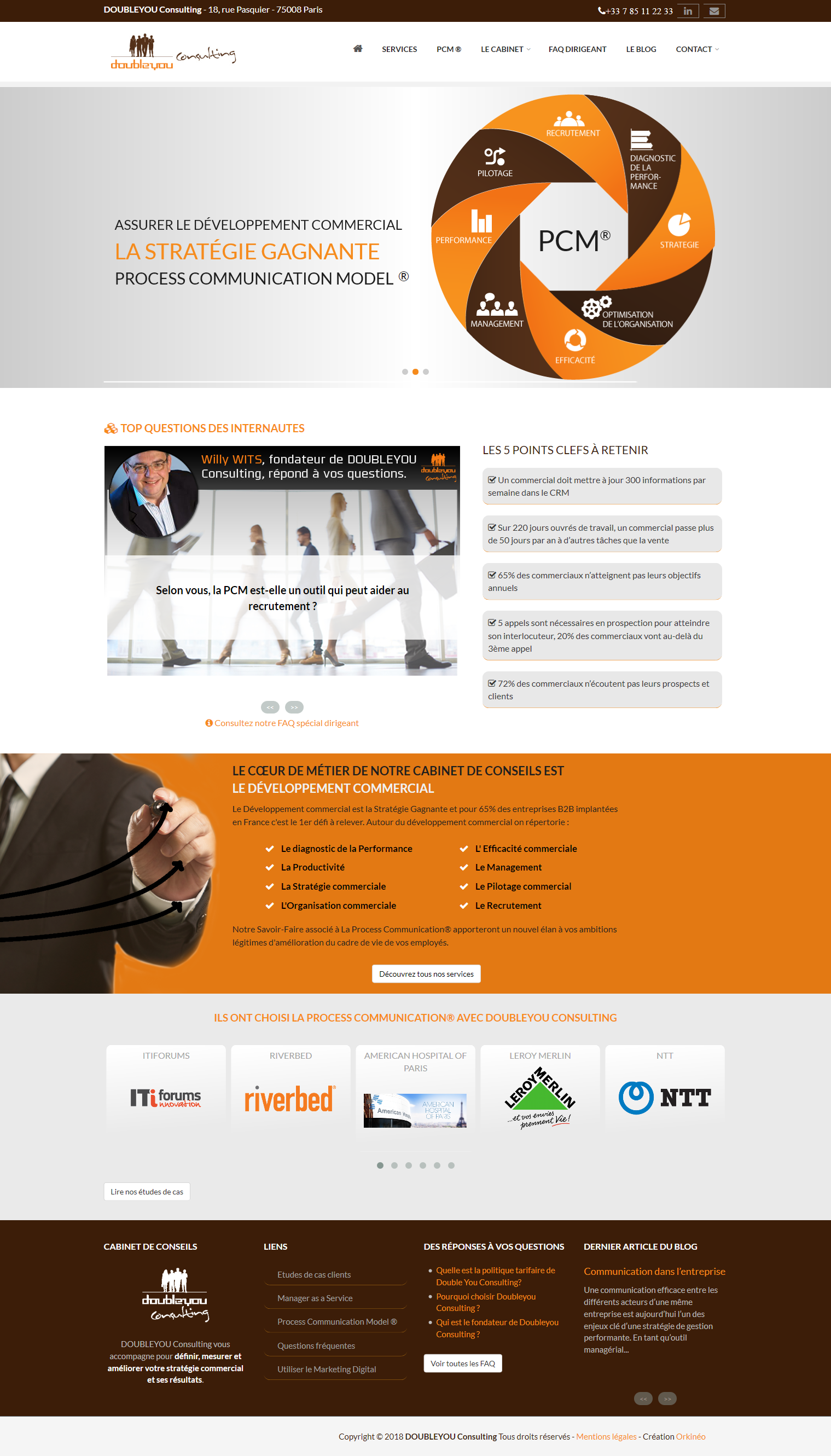 Site web DOUBLEYOU Consulting